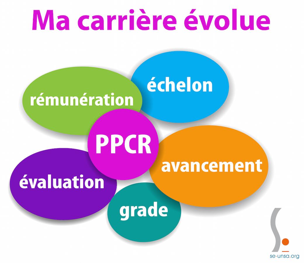 Calendrier Paie Prof.Se Unsa Grenoble Hors Classe 2019 Comment Ca Marche